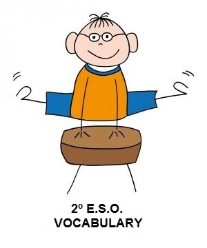 Physical Education Vocabulary